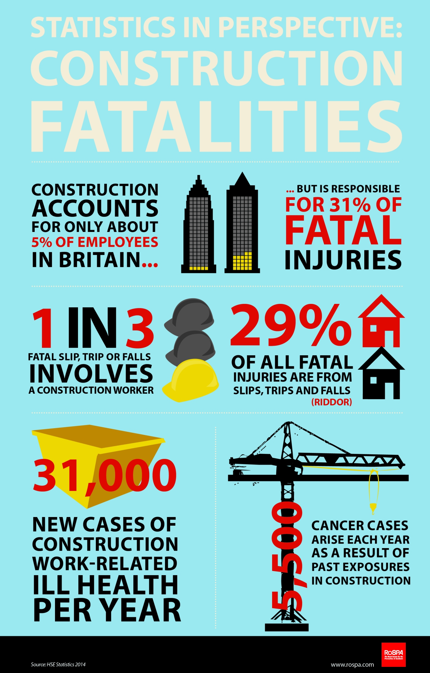 6 Construction Safety Statistics Thatll Make You Think