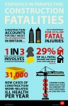 OC1846 - construction fatalities infographic high res 2014