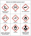What do the COSHH Symbols mean
