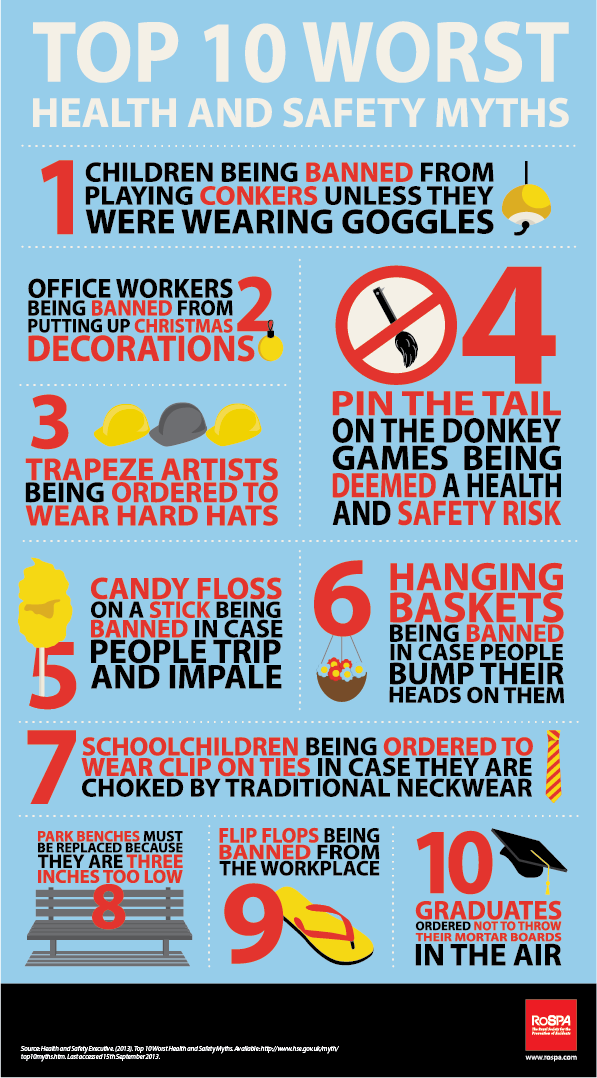 Top 10 Worst Health and Safety Myths