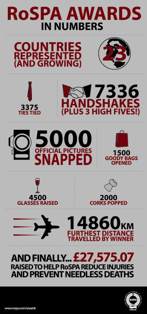RoSPA in Numbers png