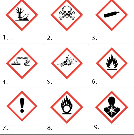 Ohs What Is Coshh Safety Symbol Quizwhat Is Coshh Safety