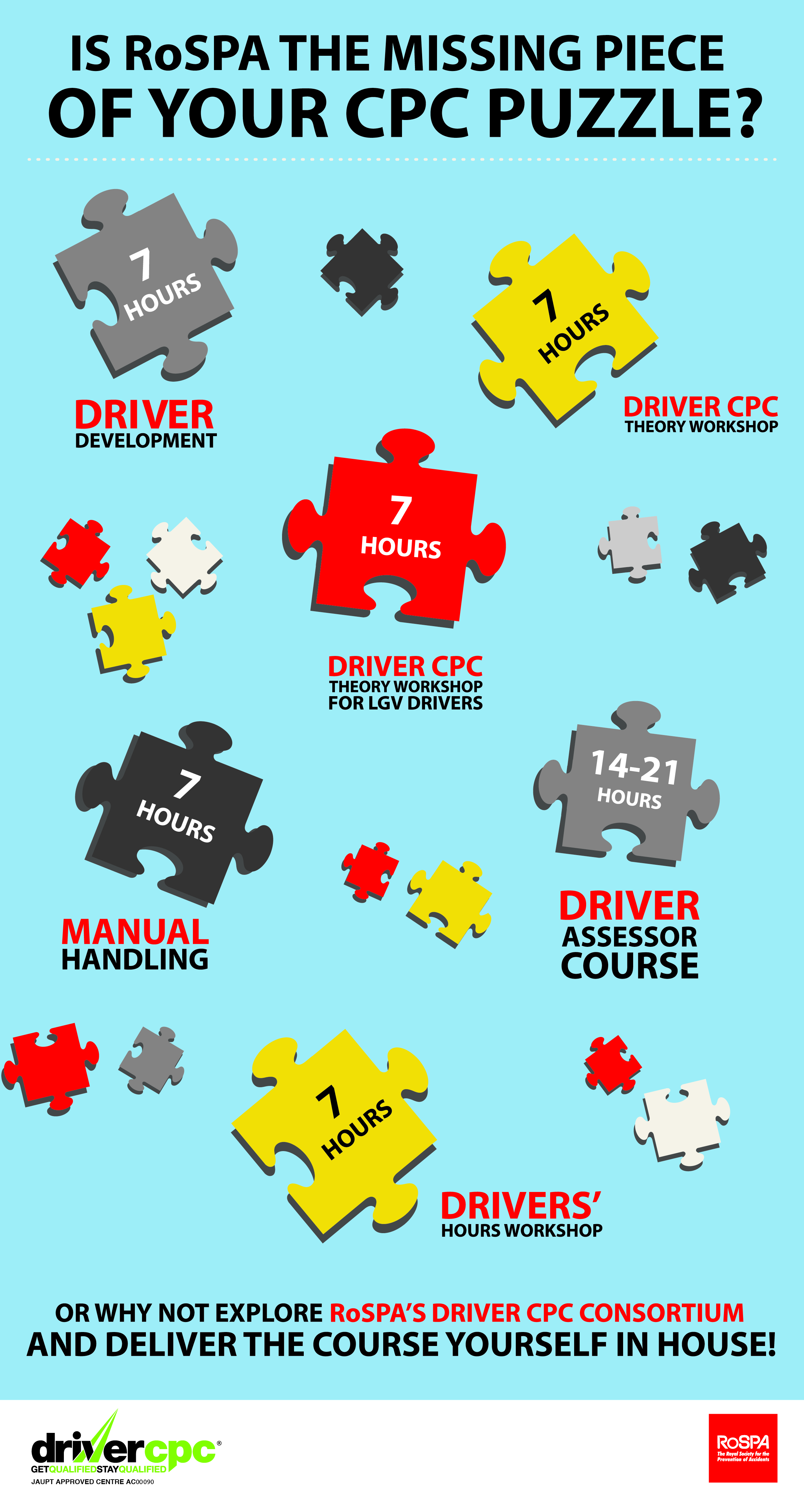 Is Rospa The Missing Piece Of Your Cpc Drivers Hours