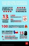 TC1627 - Sizzling Fire Statistics - Hi res