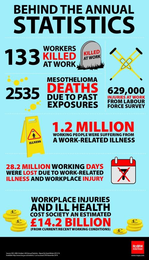2014 H+S Infograph