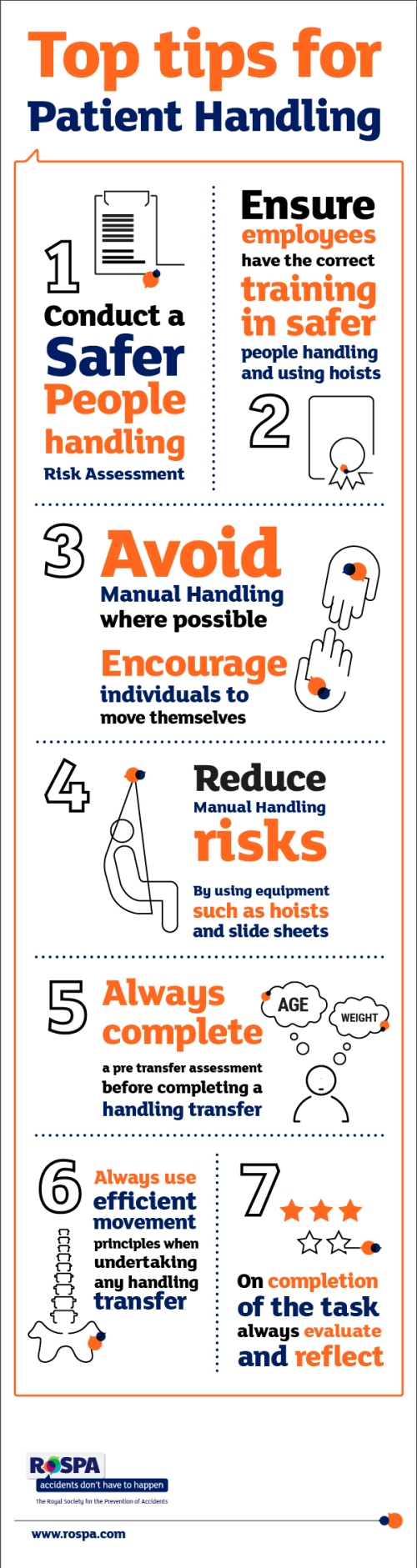 tc3110-infographic-top-tips-for-paitientl-handling-v1-02